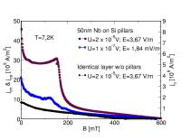 critical current densities in a superconductor containing artificial pinning sites